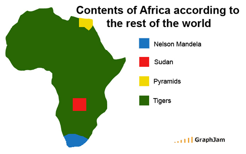 How the world sees Africa